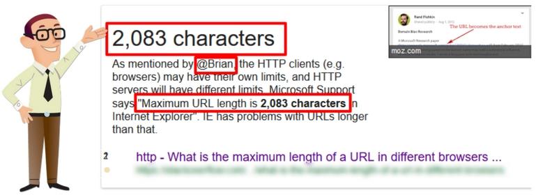 better url length