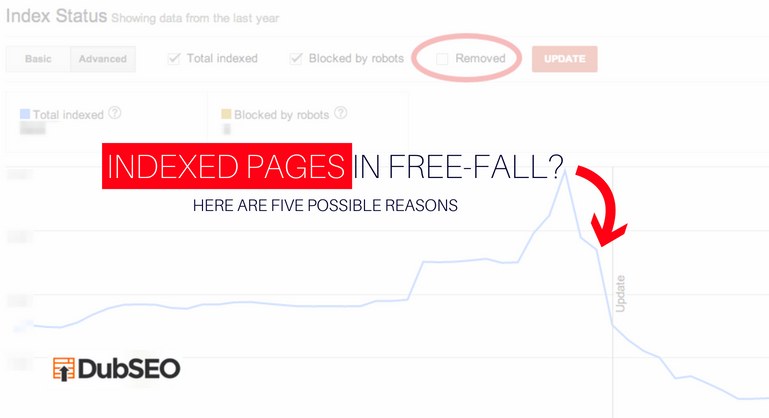 reasons why indexed pages are going down